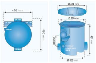 Riool - Regenwaterfilter - null