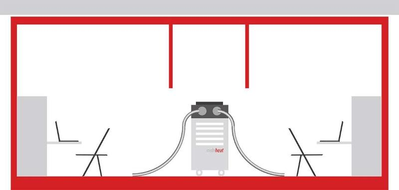 Vermietung blue-line - Spotklimagerät MCS7