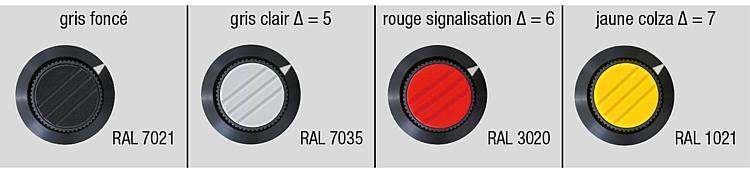 Sélecteur avec marquage - Poignées et boutons
