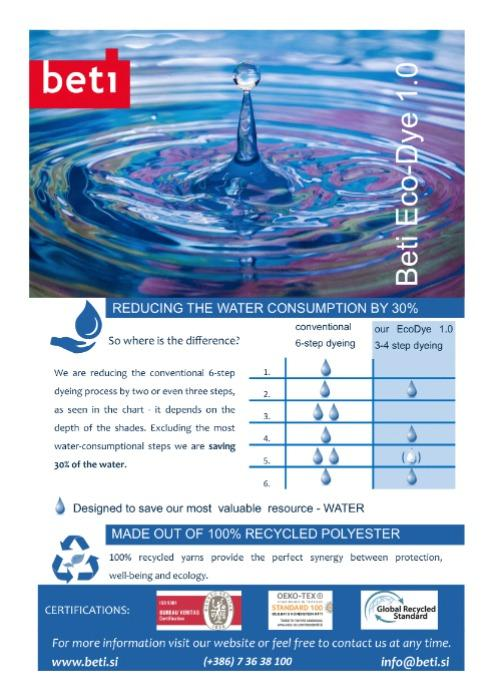 DyeCare 1.0 - Trajnostno barvan recikliran PES