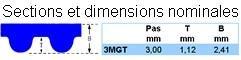 Courroies dentées en neoprène - Courroies Powergrip® GT3 - 3MGT