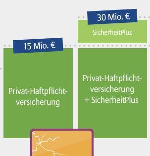 Privat Haftpflichtversicherung Bremen