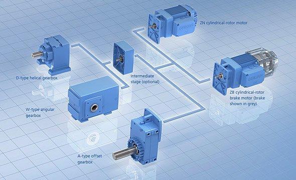 Motores de rotor cilíndrico - Fuerte potencia de motor de hasta 45 kW - Motores de rotor cilíndrico