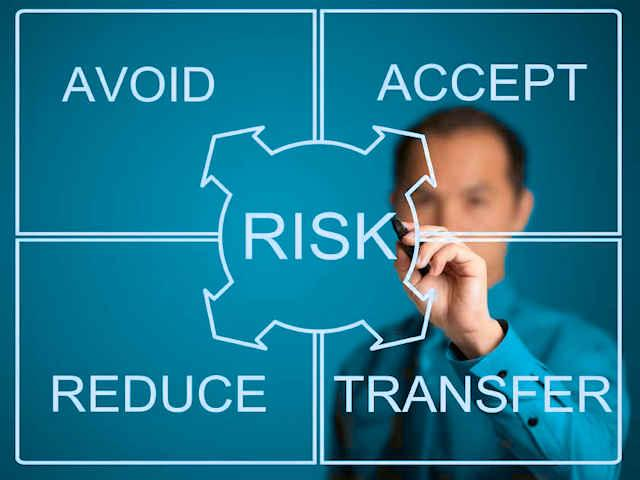 Risk Management  -  Risk Management