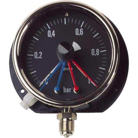 Mesure de pression et pression différentielle - Mesure de pression Mécanique