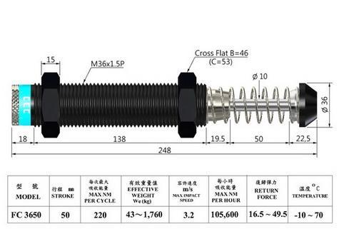 FC3650 industrial shock absorbers -  industrial shock absorbers