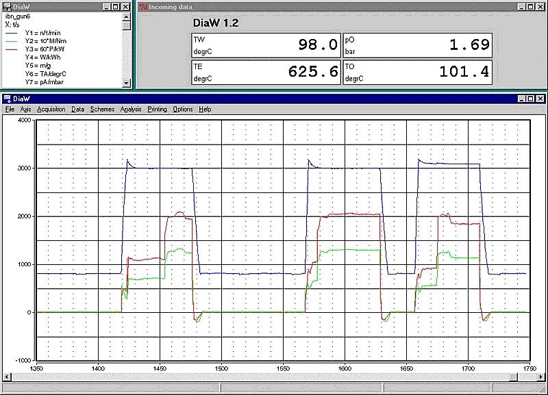 Técnica de control y medición para bancos de prueba de la po - Ordenador MP, DiaW - Diagram para Windows