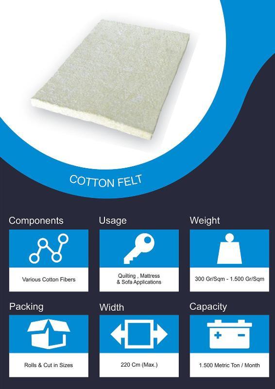 Cotton Felt - Felt