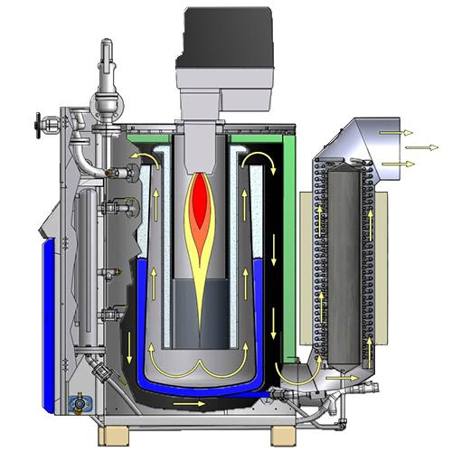 FLO1060, öl-/gasbeheizter Dampferzeuger - dampferzeuger