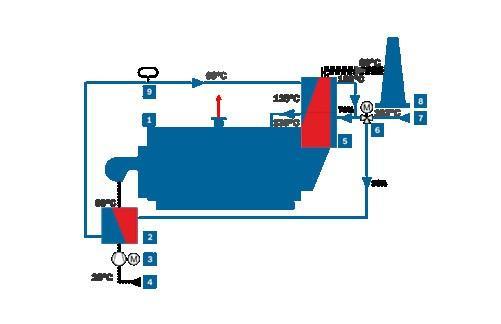Bosch Sistema de pré-aquecimento de ar APH - Bosch Sistema de pré-aquecimento de ar APH