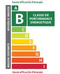 Châssis PVC - Thermo 70