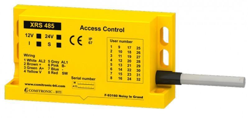 Kartenzugriffskontrolle mit RFID-Codierung