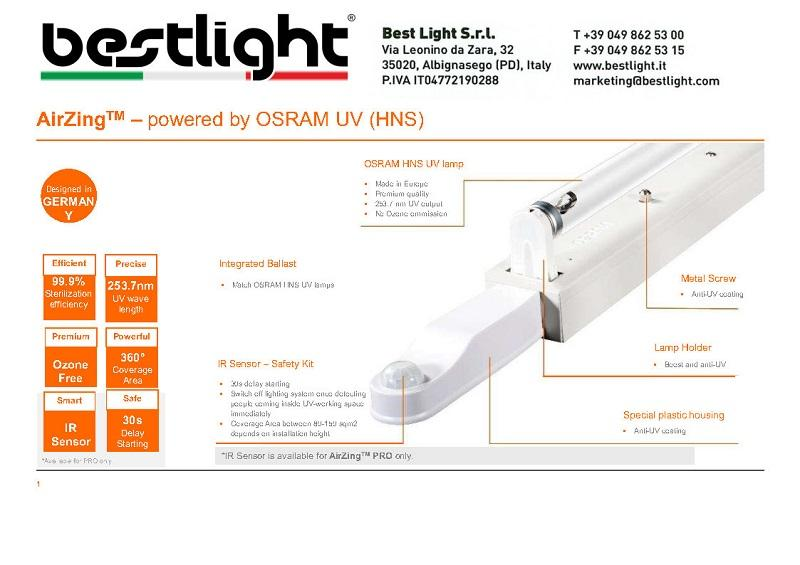 AirZing 5040 PRO - Lampada UV-C Germicida