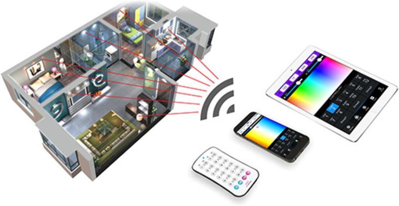 Wifi Controller 104 - RGB CONTROLLER
