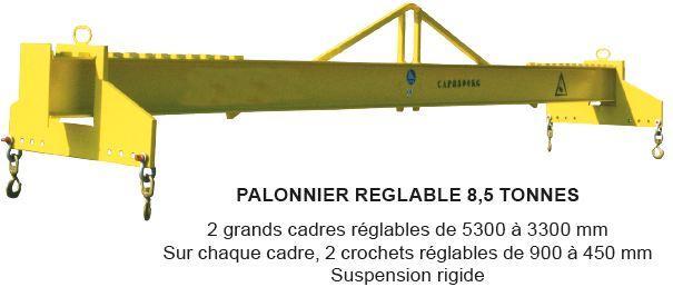 Palonniers réglables - Palonnier réglable type RGBT