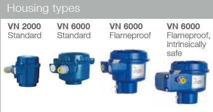 Vibranivo® VN 2000/6000 - Vibrationsgrenzschalter zur Füllhöhenkontrolle in Schüttgütern