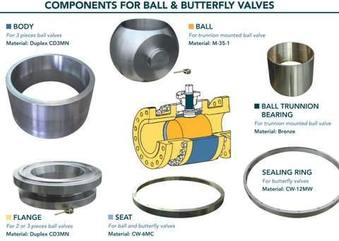 Components for Valves