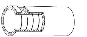 Tank Truck hose