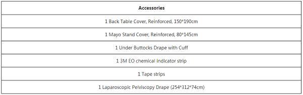 Лапароскопическая упаковка для пелвископии -
