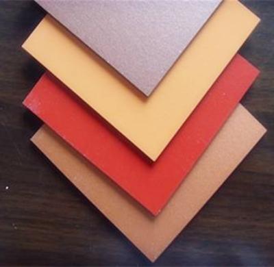 PVDF aluminium composite panel - null