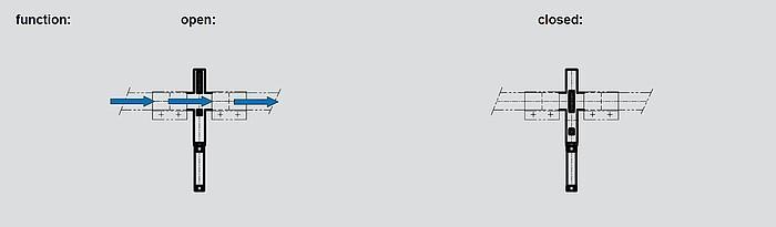achberg components - slide valve (AS.10)