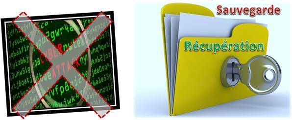 Sauvegardez vos données - Nous vous accompagnons