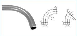 Hastelloy B3 Pipe Bends