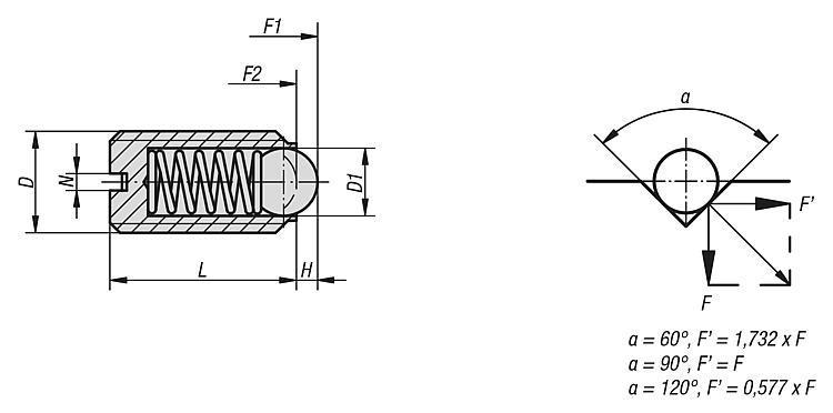 Pressori a molla con intaglio e sfera, acciaio inox - K0312