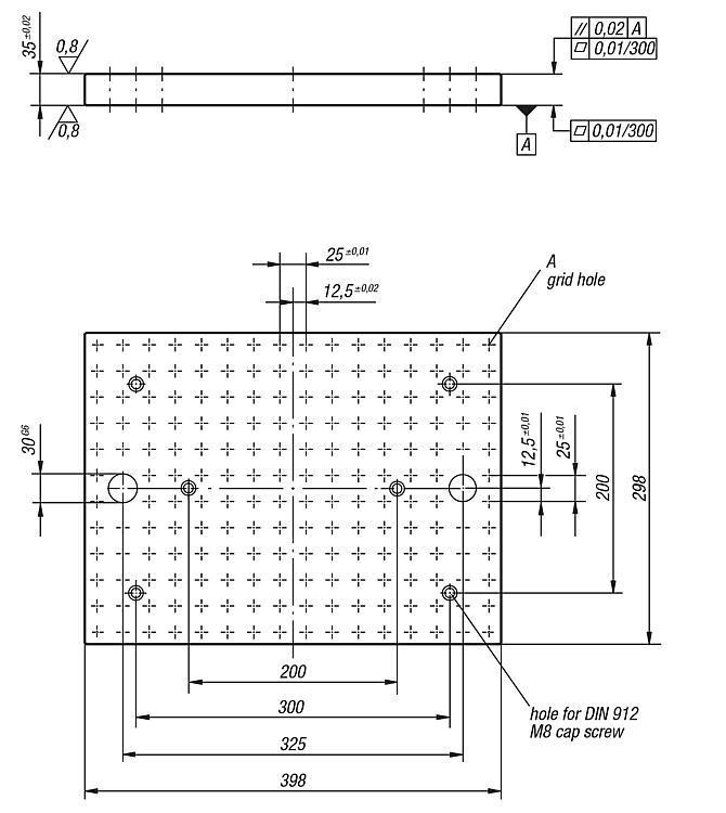 Grid plate - Basic elements
