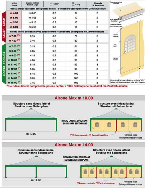 Airone MaxLourd - Pagodes en acier MaxLéger et MaxLourd