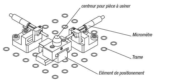 Elément de positionnement - Éléments de bridage et d'ajustement