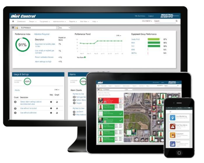 iNet® Control - Software de gestión de detección de gases