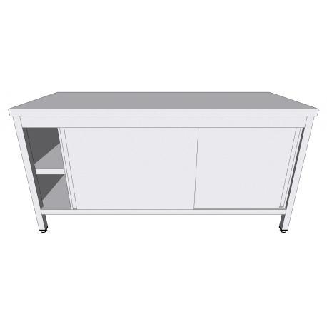 Table-armoire centrale à portes coulissantes en inox - Tables-armoires inox avec portes coulissantes
