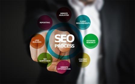 Google local. Seo en Sevilla - Que es Seo. Optimización web para buscadores