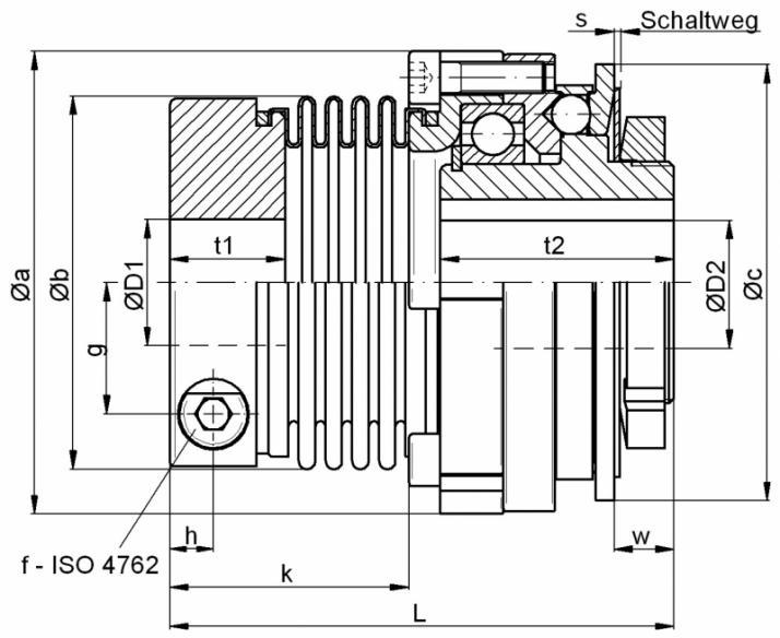 Safety coupling SKW-KP - Safety coupling SKW-KP for direct drives