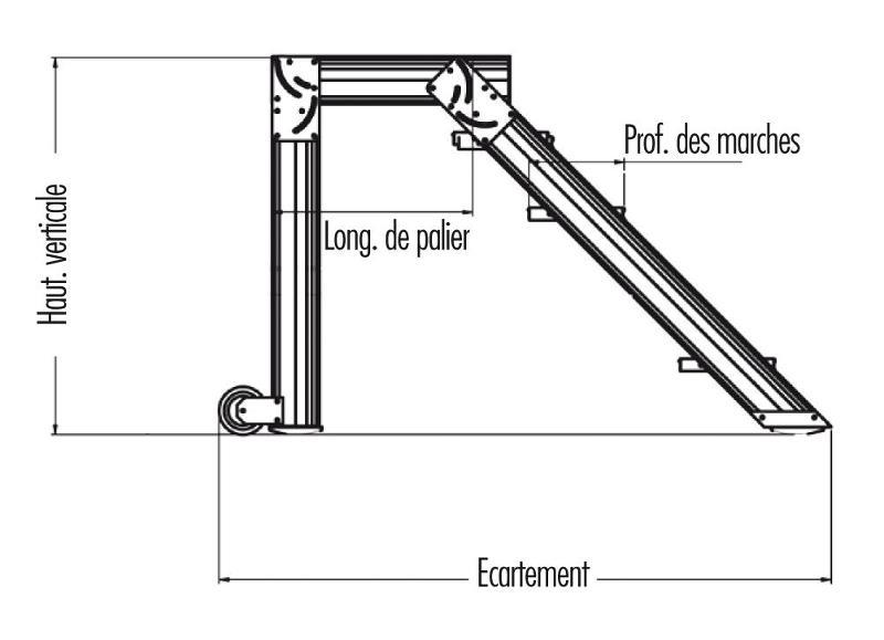 Escabeaux à plateforme - Palier d'escalier