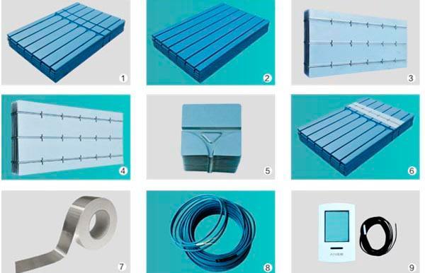 Система горячего легко докрасна дерево синий - дровяная система отопления