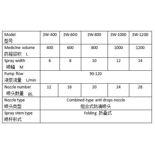 pulverizador - 3W-800