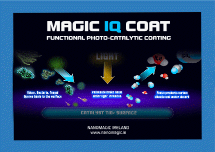 MAGIC IQ COAT - Multi-Purpose Functional Photo-catalytic Coating