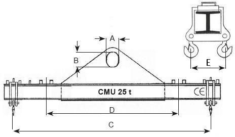 Palonniers réglables - Palonnier réglable type RGCP