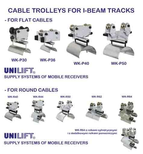 Cable trolleys for I-beam track - for flat cables, for round cables
