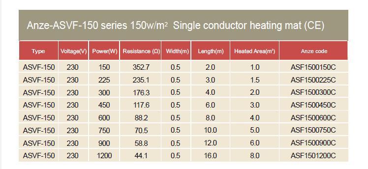 ASVF single conductor heating mat - Anze Heating mats Series