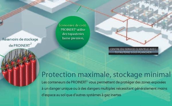 Proinert2 - Extinction automatique