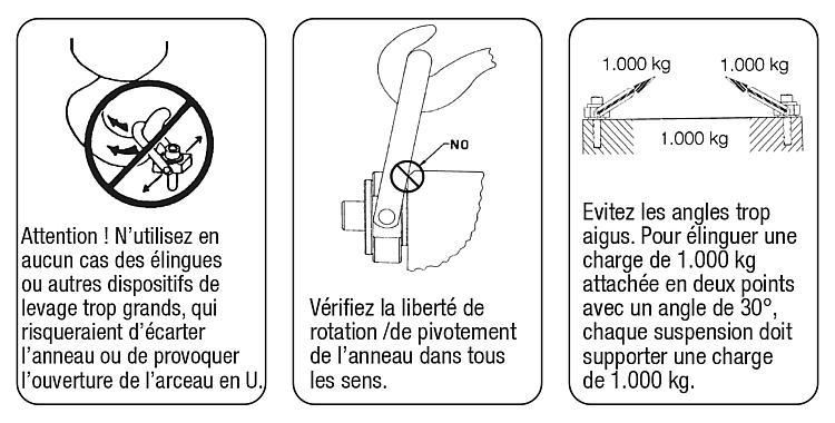Anneau de levage rotatif - Anneaux de levage fixes et pivotants, anneaux à broche autobloquante