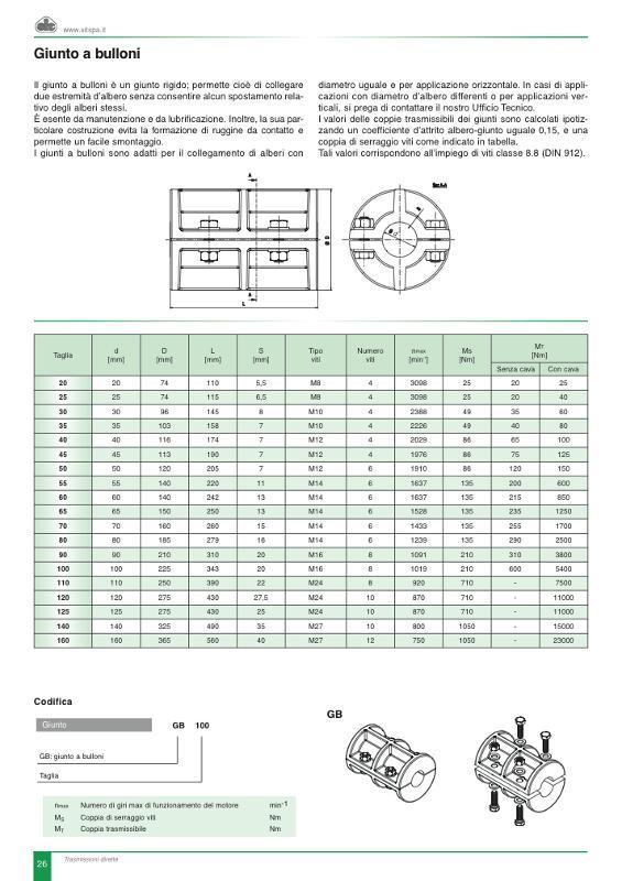 Giunti rigidi - Controllo e Trasmissione del Moto Albero-Albero