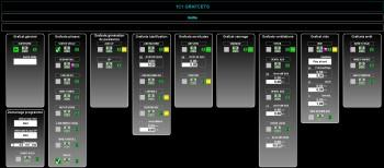 SNCC numerical control system command PCS7 - null