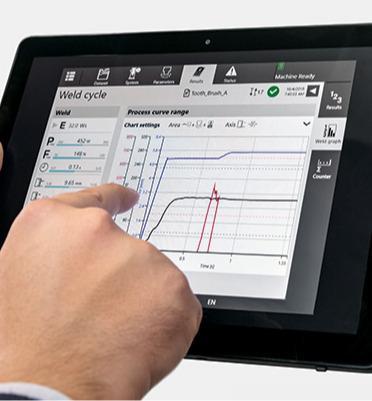 Řídicí jednotka Telso®Flex pro integrátory - Univerzální řídicí jednotka pro profesionální technologii spojování ultrazvukem