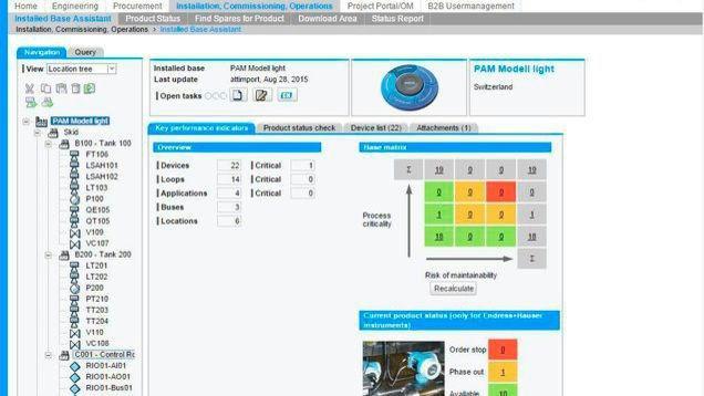 W@M Portal - Effektive Verwaltung Ihrer installierten Basis während des gesamten Lebenszyklus