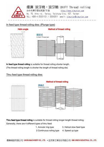 Thru feed & In-feed - There are multiple starts  (helix angle) at the edge of thread rolling dies