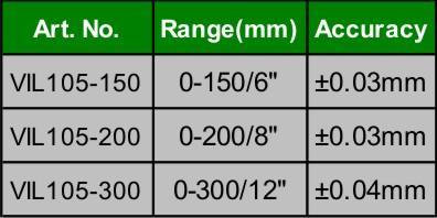 Mitutoyo type digital caliper - MEASURING INSTRUMENTS
